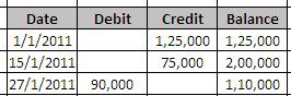 Savings Bank Statement For Calculating Interest