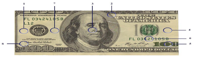 Isn T It Surprising To Know That One Out Of Every 100 Dollar Bills In Circulation Is Counterfeit Although There Are Very Well Made Counterfeits